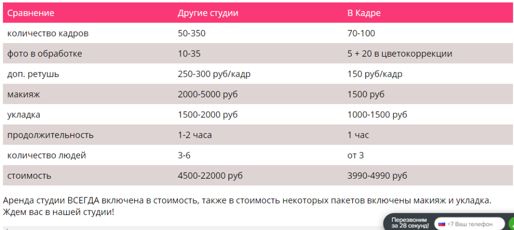 ВКадре - интерьерная фотостудия в Санкт-Петербурге